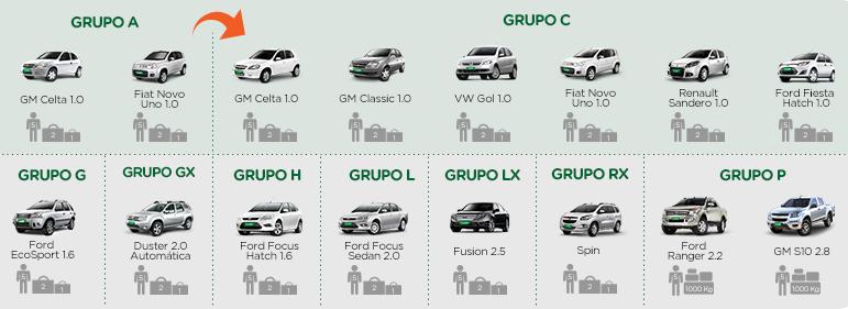 Modelos de carros para alugar no Brasil